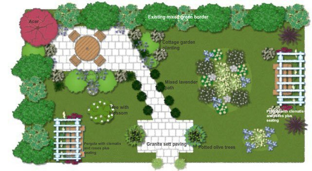 Free Garden Design By Balanis - North Norfolk Soft Landscaping